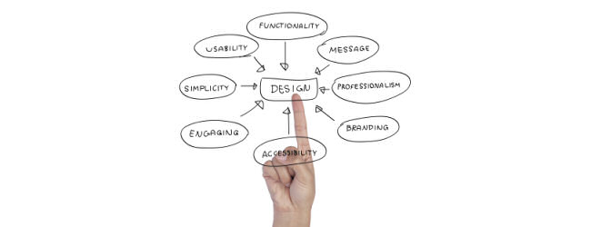 Complete web design and development
